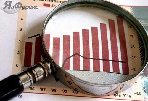 показатели и индикаторы фундаментального анализа