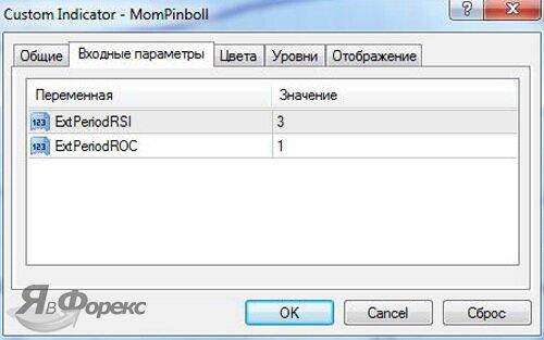 входные параметры Momentum Pinboll