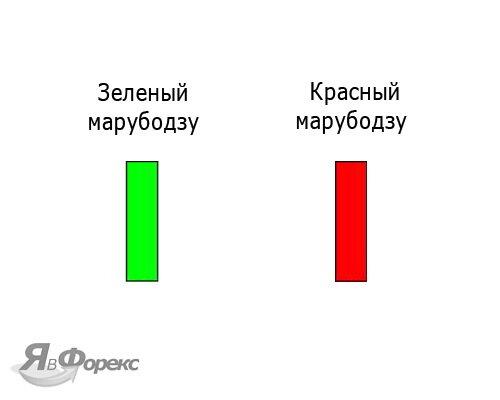 зеленый и красный марубодзу