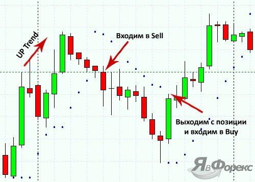сигнал от параболик на продажу