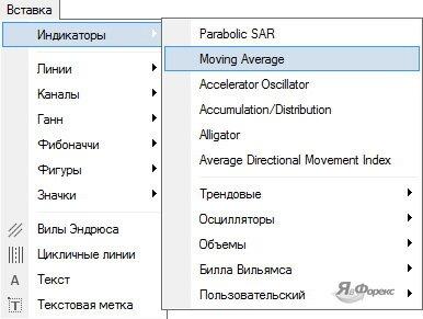 индикатор для стратегии фибоначчи