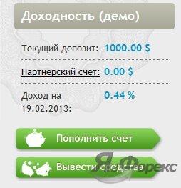 панель инвестора gamma ic