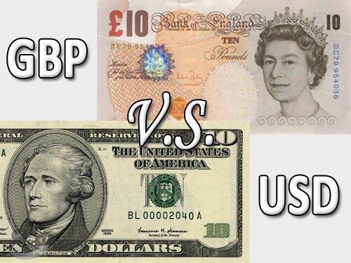 валютная пара gbp usd