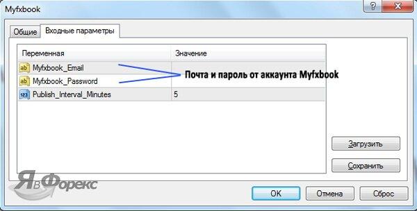 параметры советника для мониторинга счета