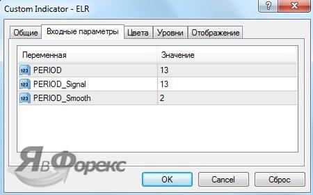 параметры индикатора лучи элдера