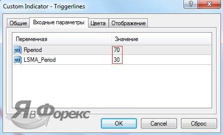 параметры индикатора triggerlines