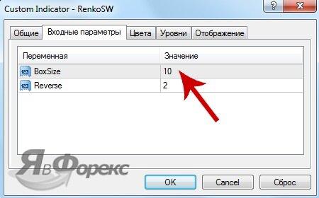 параметры индикатора renkosw