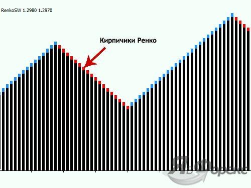индикатор renkosw