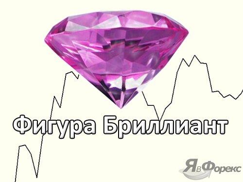 фигура бриллиант