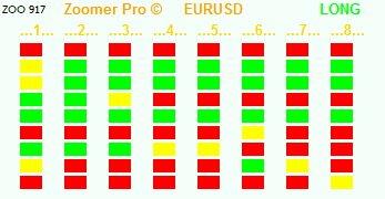 индикатор Zoomer Pro
