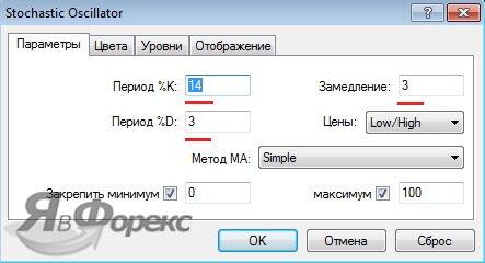параметры для индикатора стохастик