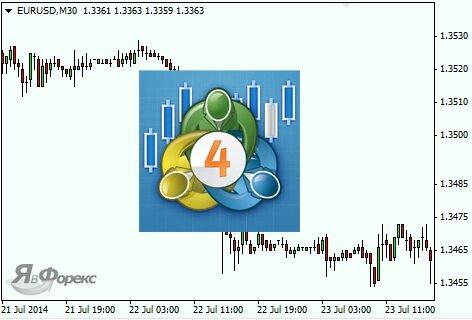 платформа meta trader 4