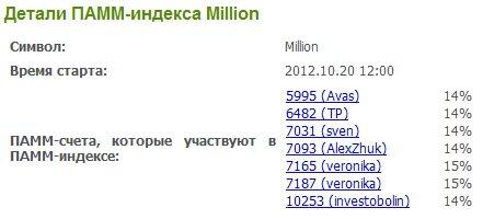 памм индекс million