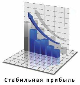 стабильная прибыльность при управлении памм счетом