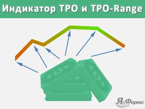 индикатор tpo
