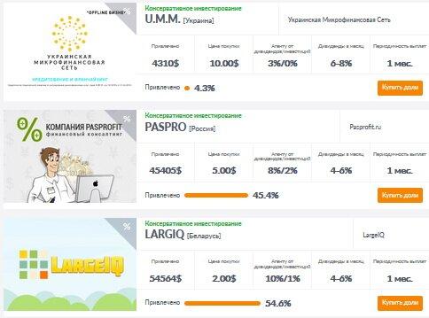 пример списка проектов в shareinstock