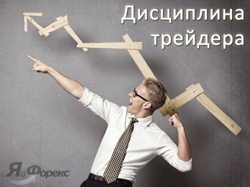дисциплина трейдера