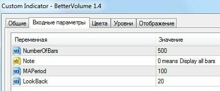 параметры индикатора better volume