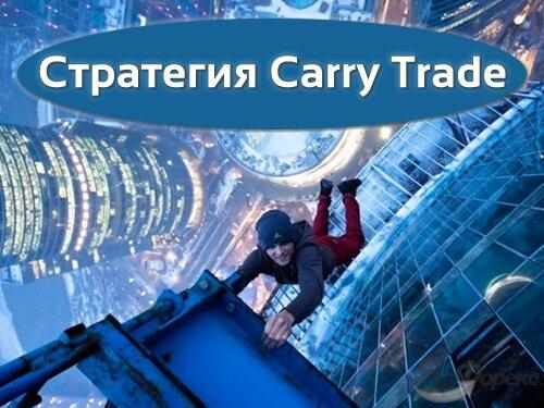 стратегия carry trade