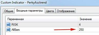 индикатор perkyasctrend