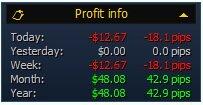 показатели profit info в protrader