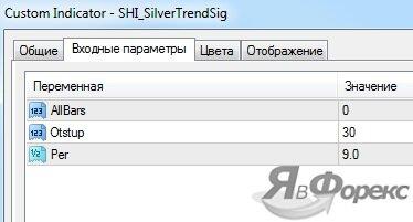 параметры индикатора shi silvertrendsig