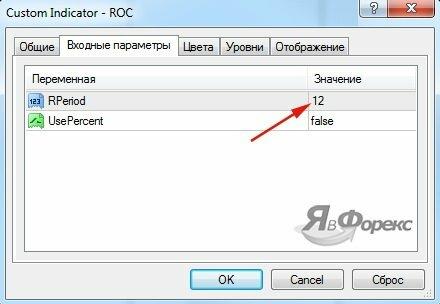 параметры roc в мт4