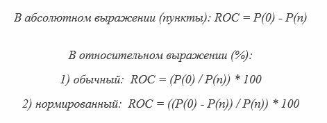 расчетные формулы индикатора roc