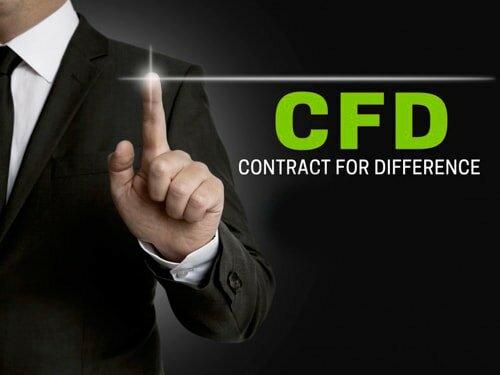CFD контракты от AvaTrade